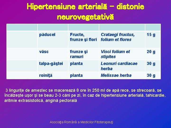 pierderea în greutate corelarea hipertensiunii