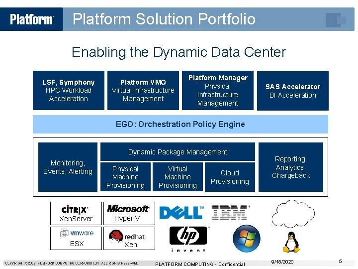 Platform Solution Portfolio Enabling the Dynamic Data Center LSF, Symphony HPC Workload Acceleration Platform