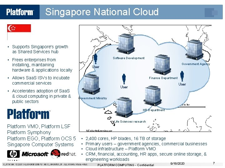 Singapore National Cloud • Supports Singapore's growth as Shared Services hub Software Development •