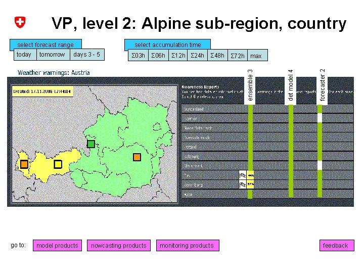 VP, level 2: Alpine sub-region, country select forecast range Σ 03 h Σ 06