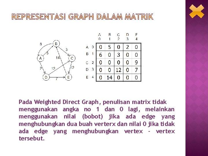 Pada Weighted Direct Graph, penulisan matrix tidak menggunakan angka no 1 dan 0 lagi,