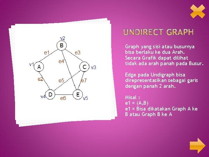 Graph yang sisi atau busurnya bisa berlaku ke dua Arah. Secara Grafik dapat dilihat
