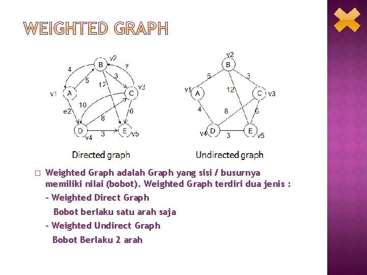 � Weighted Graph adalah Graph yang sisi / busurnya memiliki nilai (bobot). Weighted Graph