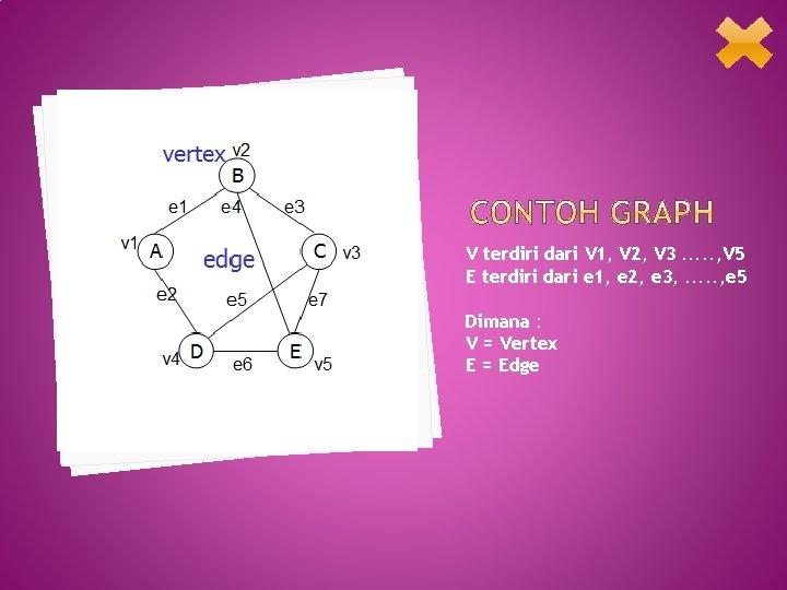 V terdiri dari V 1, V 2, V 3. . . , V 5