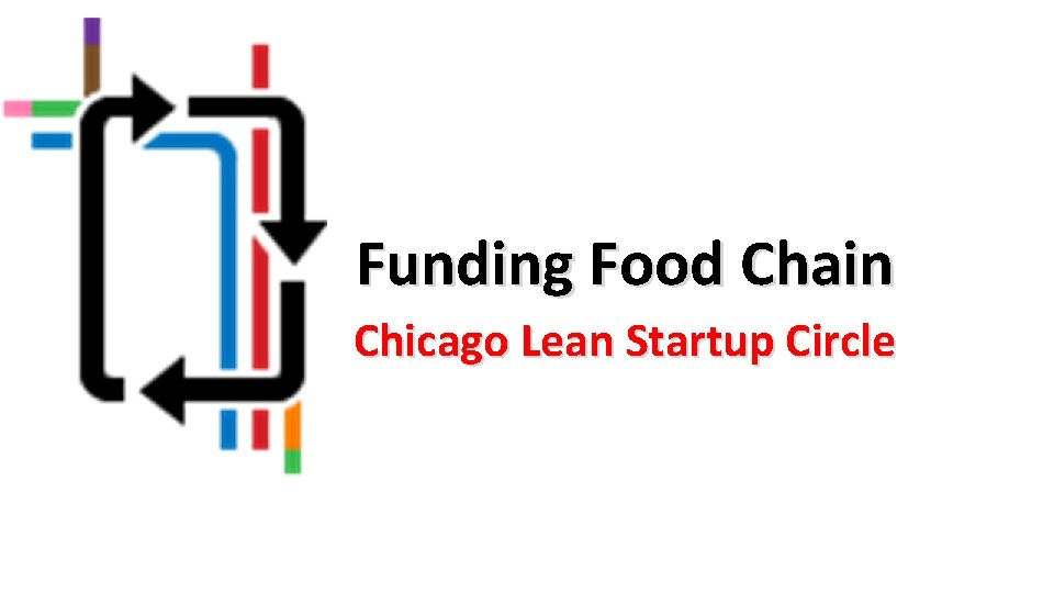 Funding Food Chain Chicago Lean Startup Circle