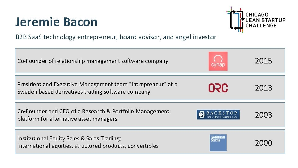 Jeremie Bacon B 2 B Saa. S technology entrepreneur, board advisor, and angel investor