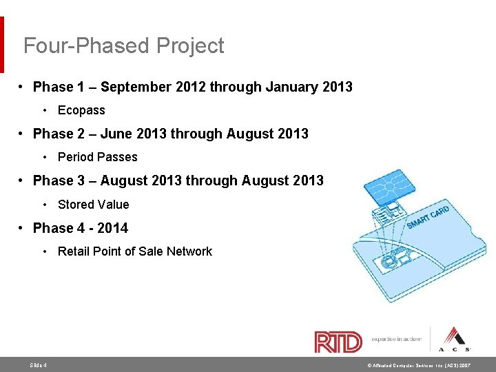 Four-Phased Project • Phase 1 – September 2012 through January 2013 • Ecopass •