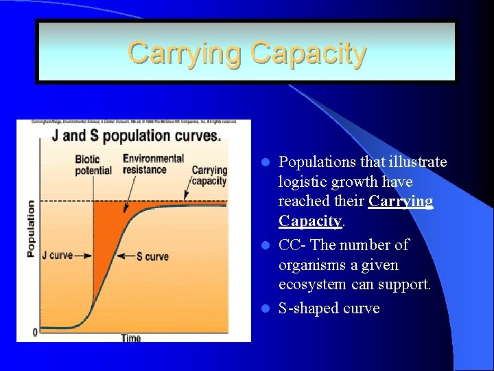 Carrying Capacity Populations that illustrate logistic growth have reached their Carrying Capacity. l CC-