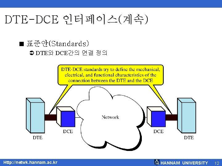 DTE-DCE 인터페이스(계속) < 표준안(Standards) Ü DTE와 DCE간의 연결 정의 Http: //netwk. hannam. ac. kr