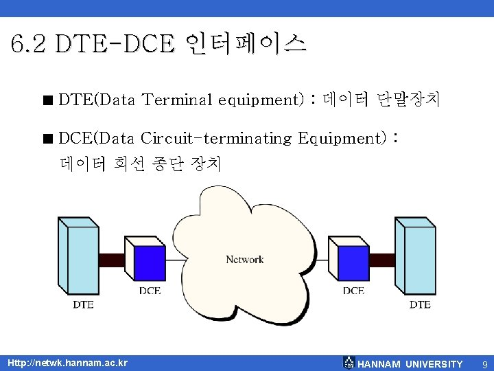 6. 2 DTE-DCE 인터페이스 < DTE(Data Terminal equipment) : 데이터 단말장치 < DCE(Data Circuit-terminating