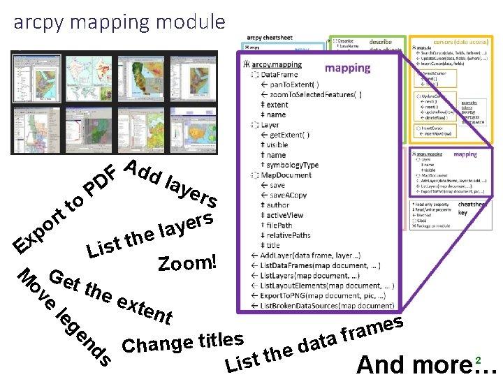 arcpy mapping module r o p o t t PD Ad F d lay