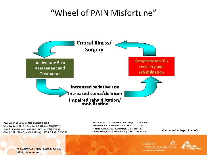 Of pain wheel Chirp Wheel