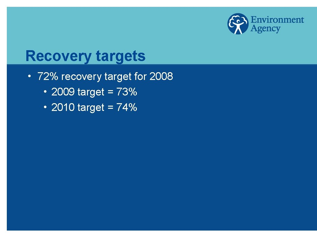 Recovery targets h 72% recovery target for 2008 h 2009 target = 73% h