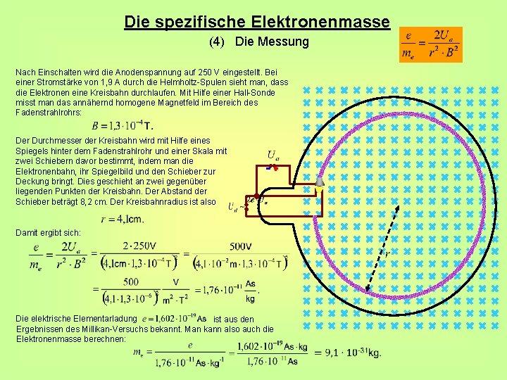 Die spezifische Elektronenmasse (4) Die Messung Nach Einschalten wird die Anodenspannung auf 250 V