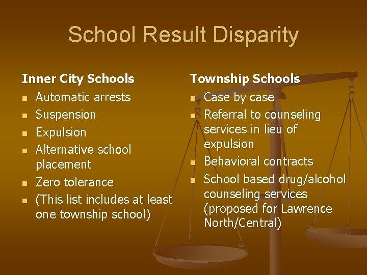 School Result Disparity Inner City Schools n Automatic arrests n Suspension n Expulsion n