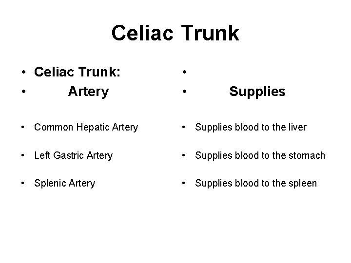 Celiac Trunk • Celiac Trunk: • Artery • • • Common Hepatic Artery •