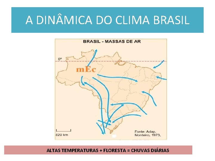 A DIN MICA DO CLIMA BRASIL ALTAS TEMPERATURAS + FLORESTA = CHUVAS DIÁRIAS