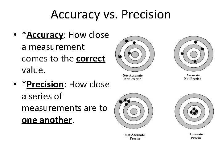 Accuracy vs. Precision • *Accuracy: How close a measurement comes to the correct value.