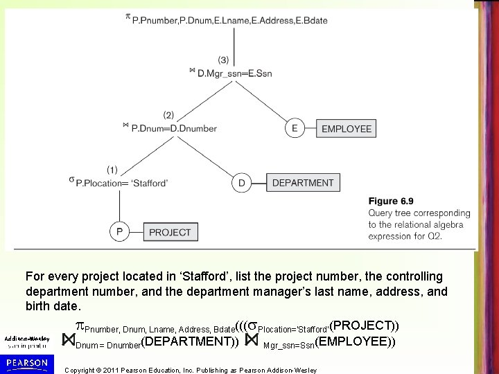 For every project located in 'Stafford', list the project number, the controlling department number,