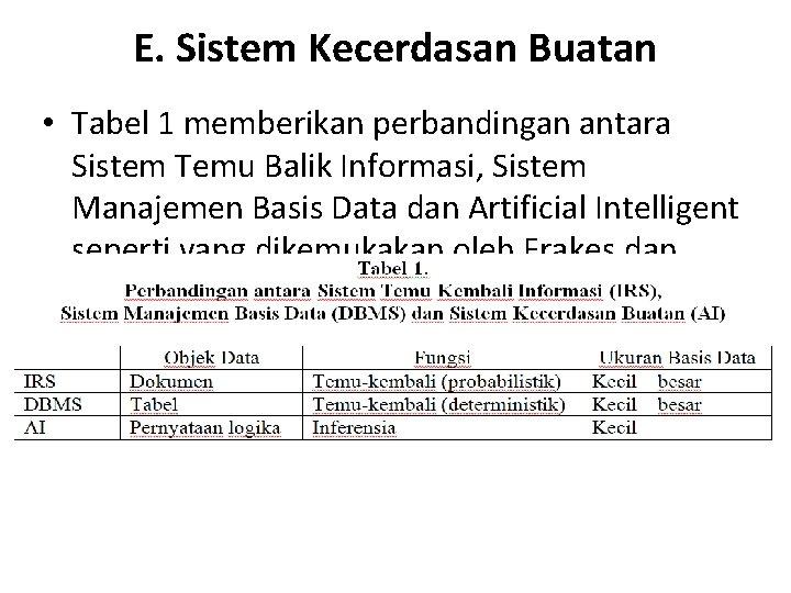 E. Sistem Kecerdasan Buatan • Tabel 1 memberikan perbandingan antara Sistem Temu Balik Informasi,