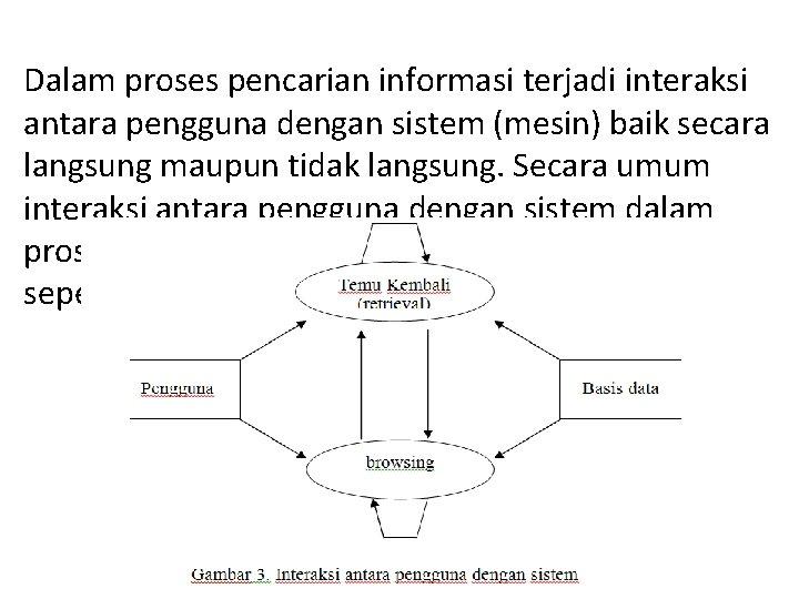 Dalam proses pencarian informasi terjadi interaksi antara pengguna dengan sistem (mesin) baik secara langsung