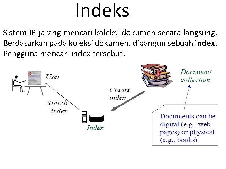 Indeks Sistem IR jarang mencari koleksi dokumen secara langsung. Berdasarkan pada koleksi dokumen, dibangun