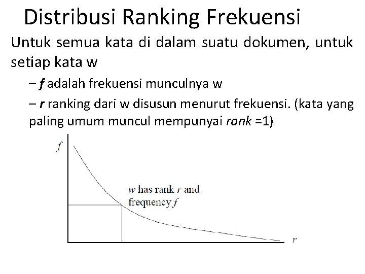 Distribusi Ranking Frekuensi Untuk semua kata di dalam suatu dokumen, untuk setiap kata w