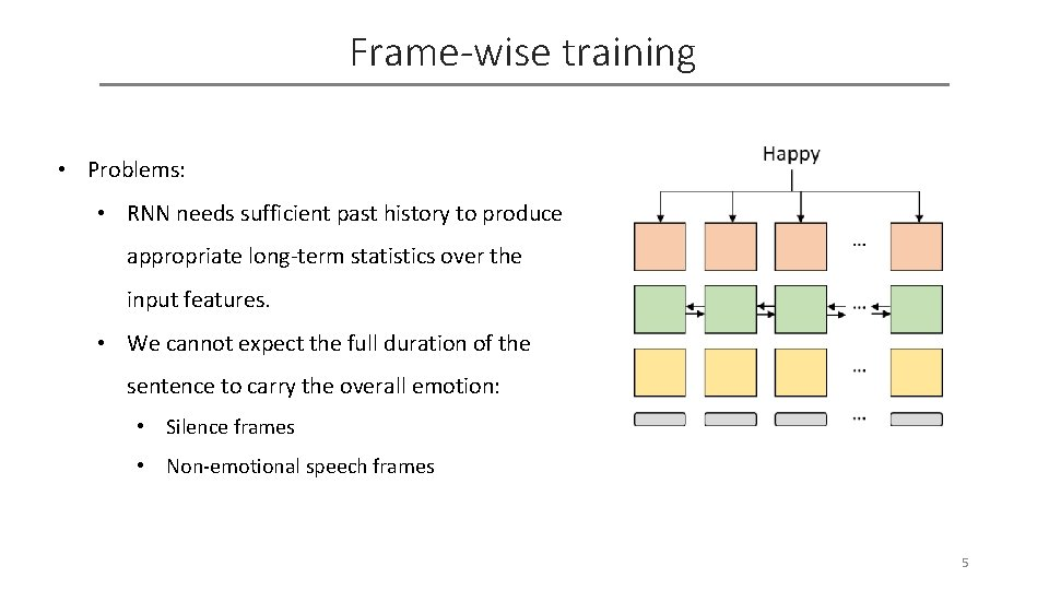 Frame-wise training • Problems: • RNN needs sufficient past history to produce appropriate long-term