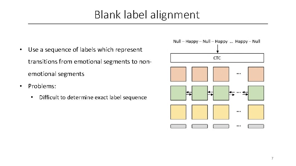 Blank label alignment • Use a sequence of labels which represent transitions from emotional