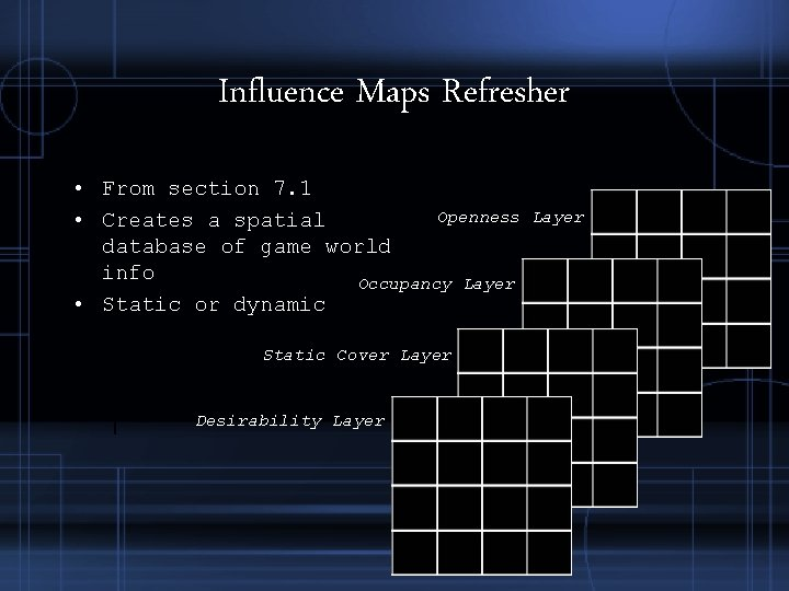 Influence Maps Refresher • From section 7. 1 Openness • Creates a spatial database
