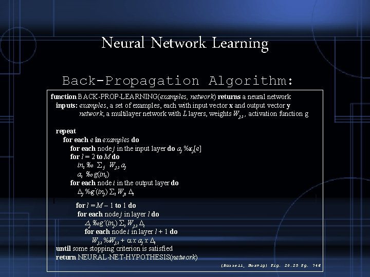 Neural Network Learning Back-Propagation Algorithm: function BACK-PROP-LEARNING(examples, network) returns a neural network inputs: examples,