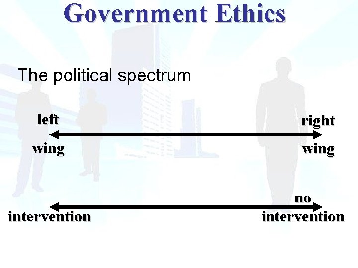 Government Ethics The political spectrum left right wing intervention no intervention
