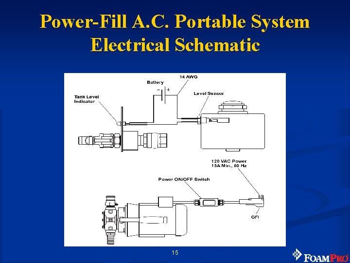 Power-Fill A. C. Portable System Electrical Schematic 15