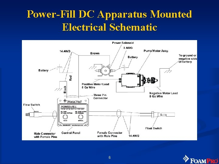 Power-Fill DC Apparatus Mounted Electrical Schematic 6
