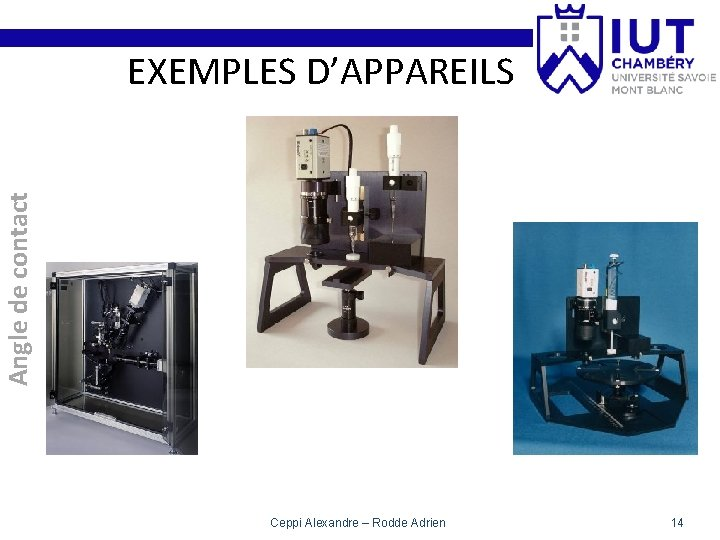 Angle de contact EXEMPLES D'APPAREILS Ceppi Alexandre – Rodde Adrien 14