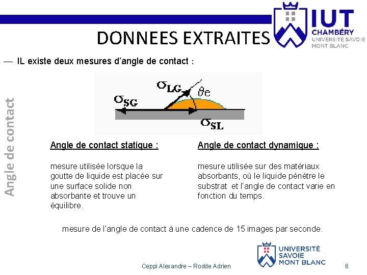 DONNEES EXTRAITES Angle de contact — IL existe deux mesures d'angle de contact :