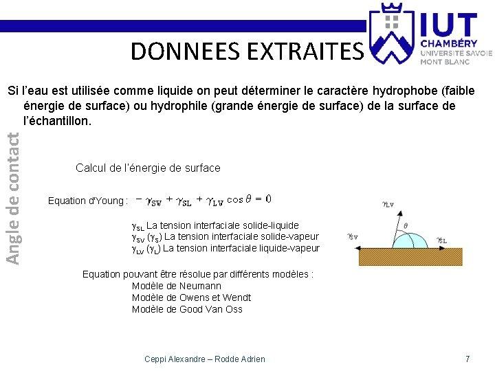 DONNEES EXTRAITES Angle de contact Si l'eau est utilisée comme liquide on peut déterminer