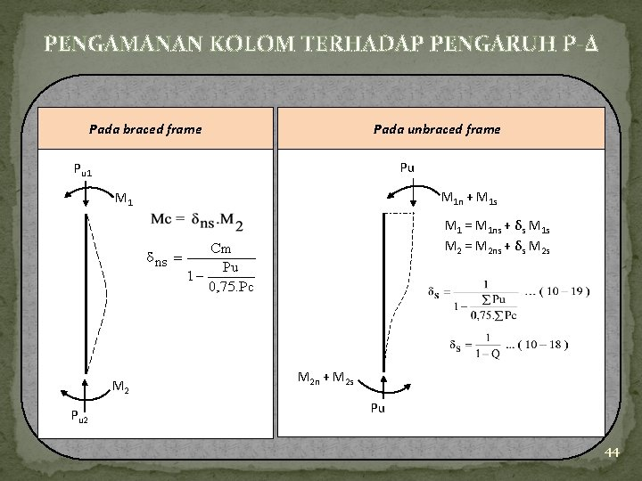PENGAMANAN KOLOM TERHADAP PENGARUH P-Δ Pada unbraced frame Pada braced frame Pu Pu 1