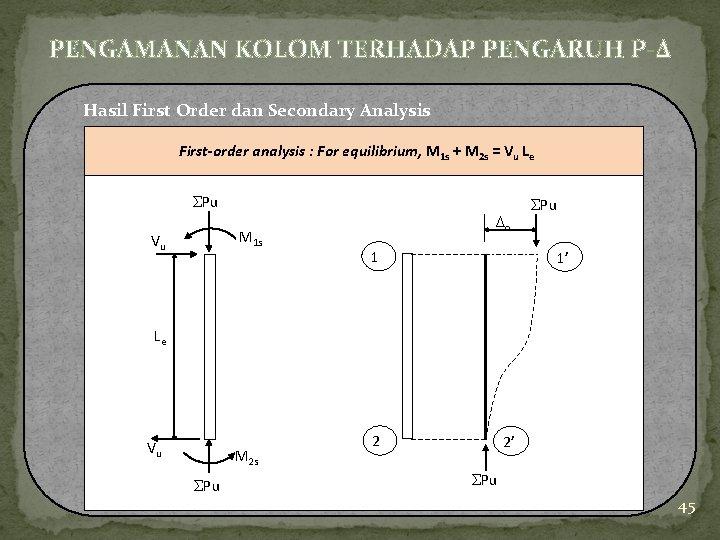 PENGAMANAN KOLOM TERHADAP PENGARUH P-Δ Hasil First Order dan Secondary Analysis First-order analysis :