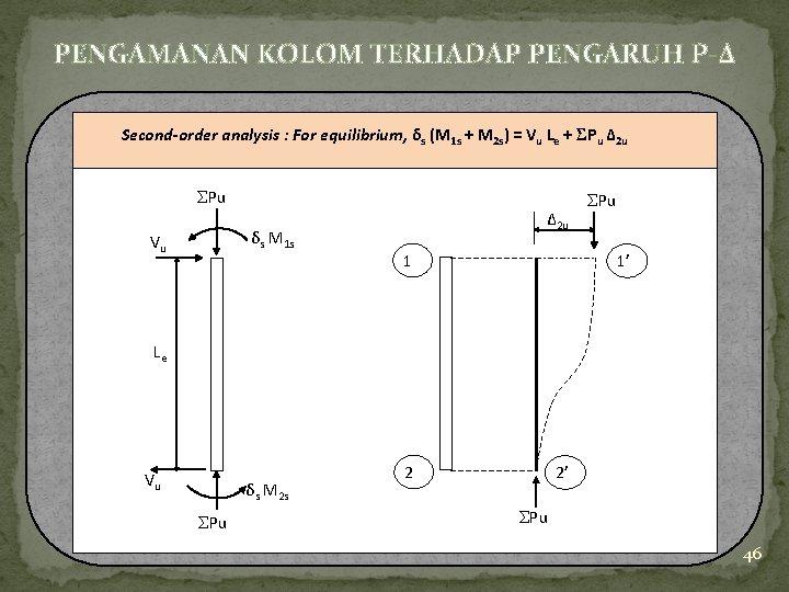 PENGAMANAN KOLOM TERHADAP PENGARUH P-Δ Second-order analysis : For equilibrium, δs (M 1 s