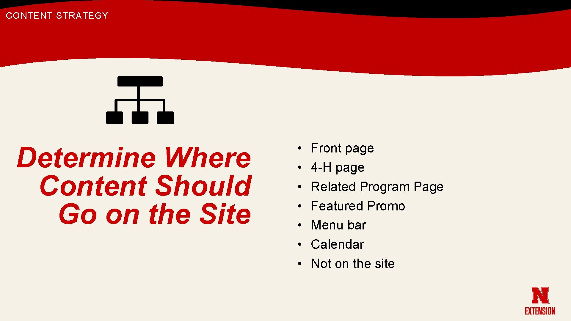 CONTENT STRATEGY Determine Where Content Should Go on the Site • • Front page