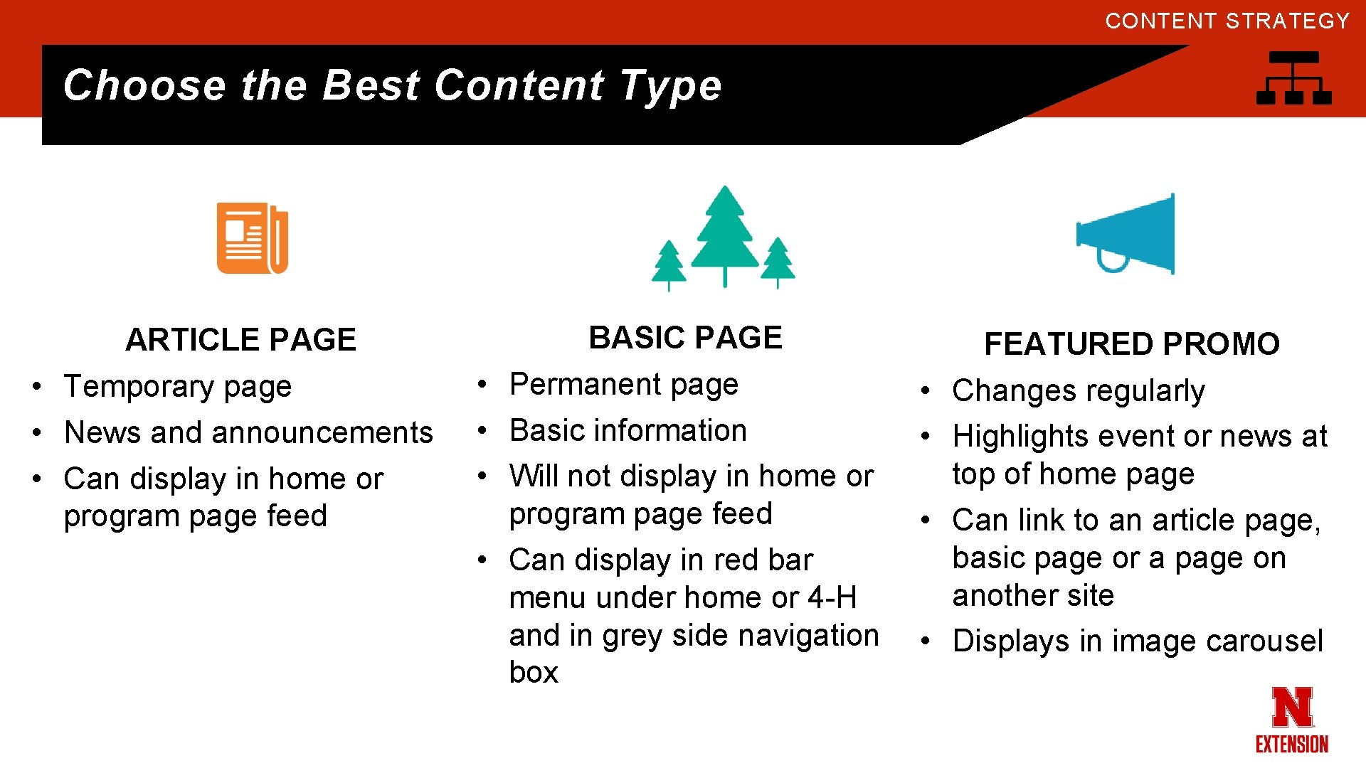 CONTENT STRATEGY Choose the Best Content Type ARTICLE PAGE • Temporary page • News