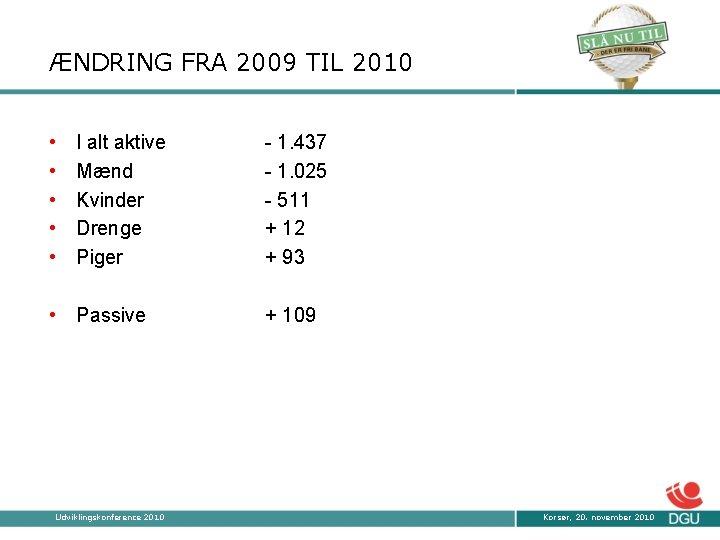 ÆNDRING FRA 2009 TIL 2010 • • • I alt aktive Mænd Kvinder Drenge