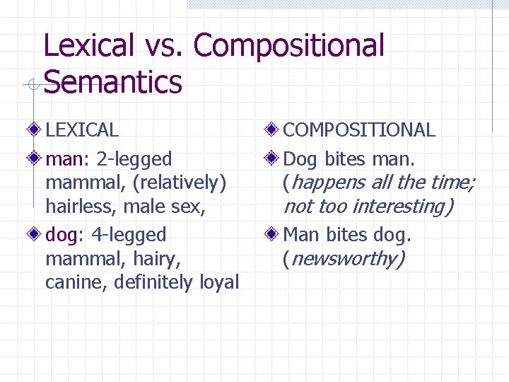 Lexical vs. Compositional Semantics LEXICAL man: 2 -legged mammal, (relatively) hairless, male sex, dog: