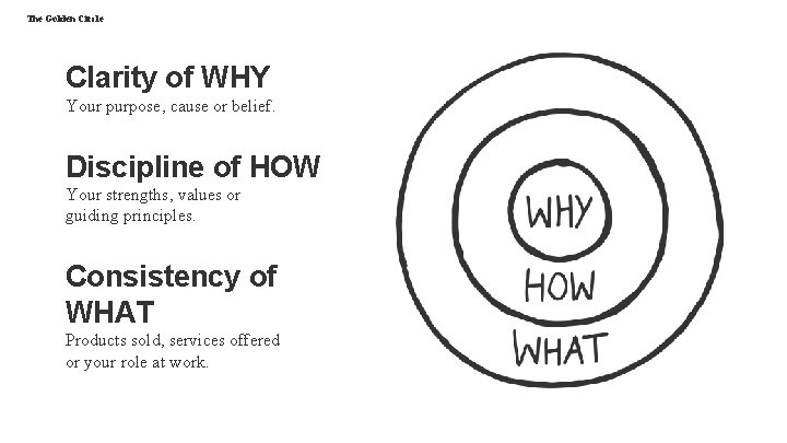 The Golden Circle Clarity of WHY Your purpose, cause or belief. Discipline of HOW