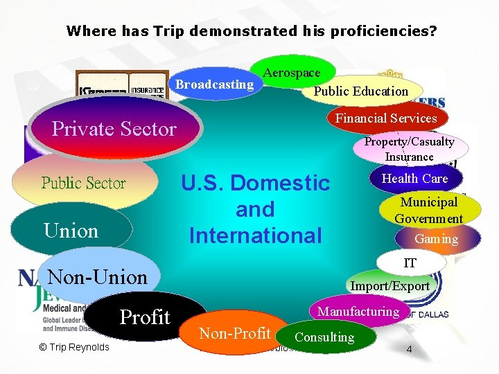 Where has Trip demonstrated his proficiencies? Aerospace Broadcasting Public Education Financial Services Private Sector