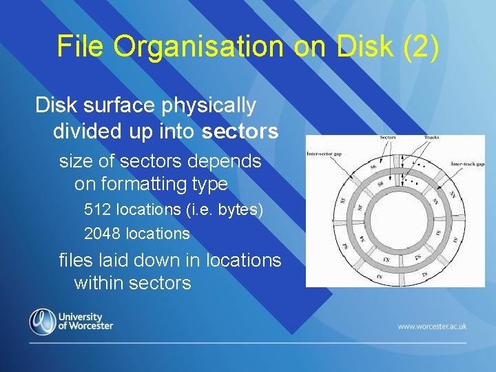 File Organisation on Disk (2) Disk surface physically divided up into sectors size of