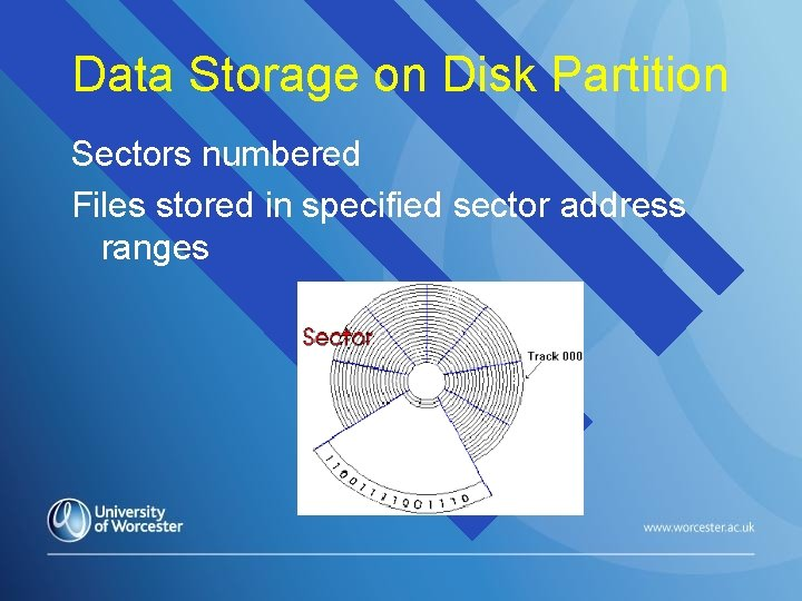 Data Storage on Disk Partition Sectors numbered Files stored in specified sector address ranges