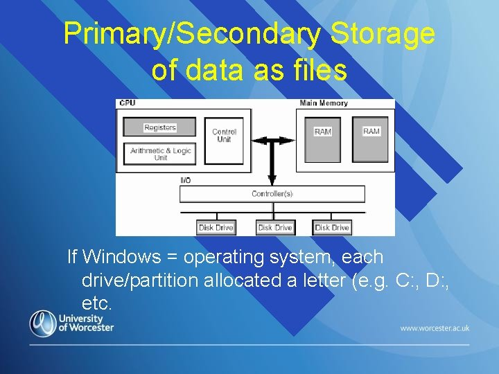 Primary/Secondary Storage of data as files If Windows = operating system, each drive/partition allocated