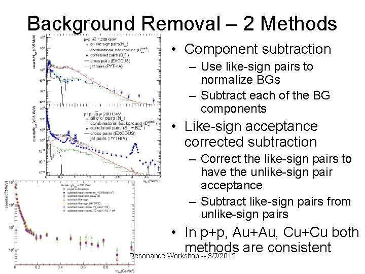 Background Removal – 2 Methods • Component subtraction – Use like-sign pairs to normalize